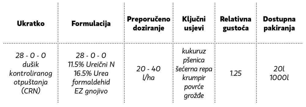 nitron_tablica_hr